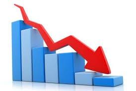 REPUBLIČKI ZAVOD ZA STATISTIKU: INDUSTRIJSKA PROIZVODNJA U JUNU OPALA