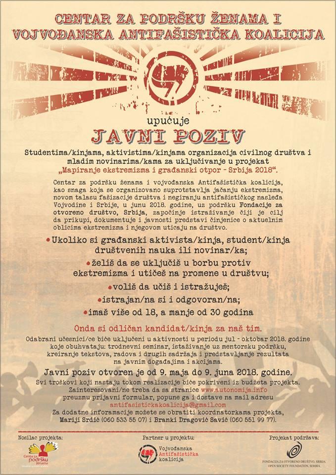 """POZIV ZA UČEŠĆE U PROJEKTU """"MAPIRANJE EKSTREMIZMA I GRAĐANSKI OTPOR – SRBIJA 2018"""""""