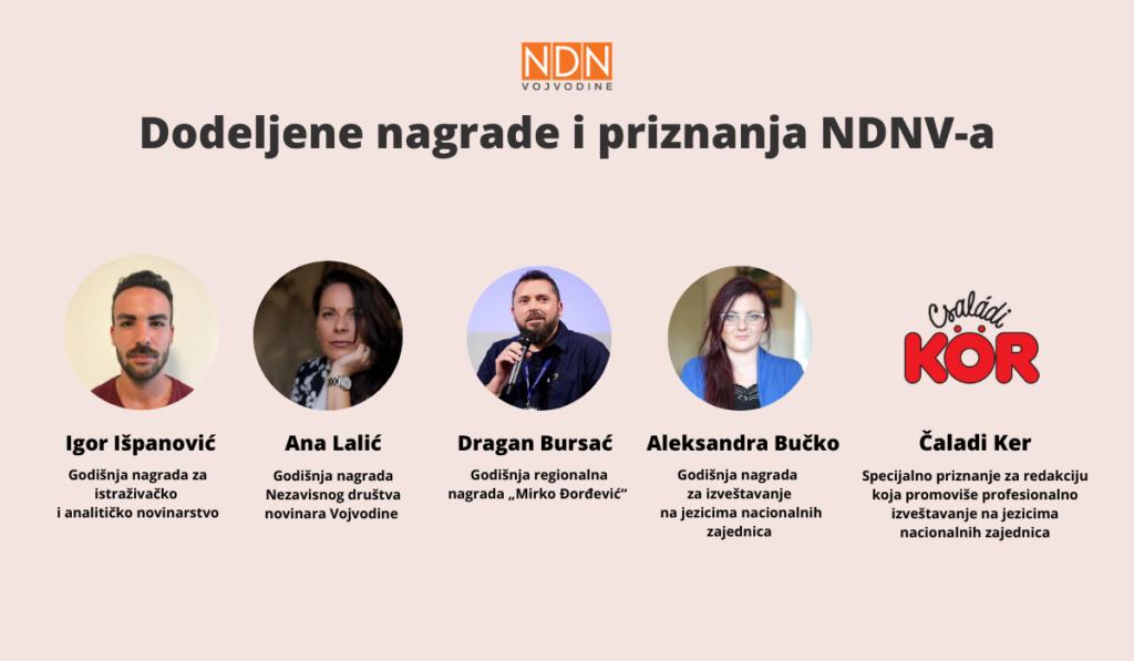 Ana Lalić novinarka godine NDNV-a, Draganu Bursaću nagrada ze regionalnog autora