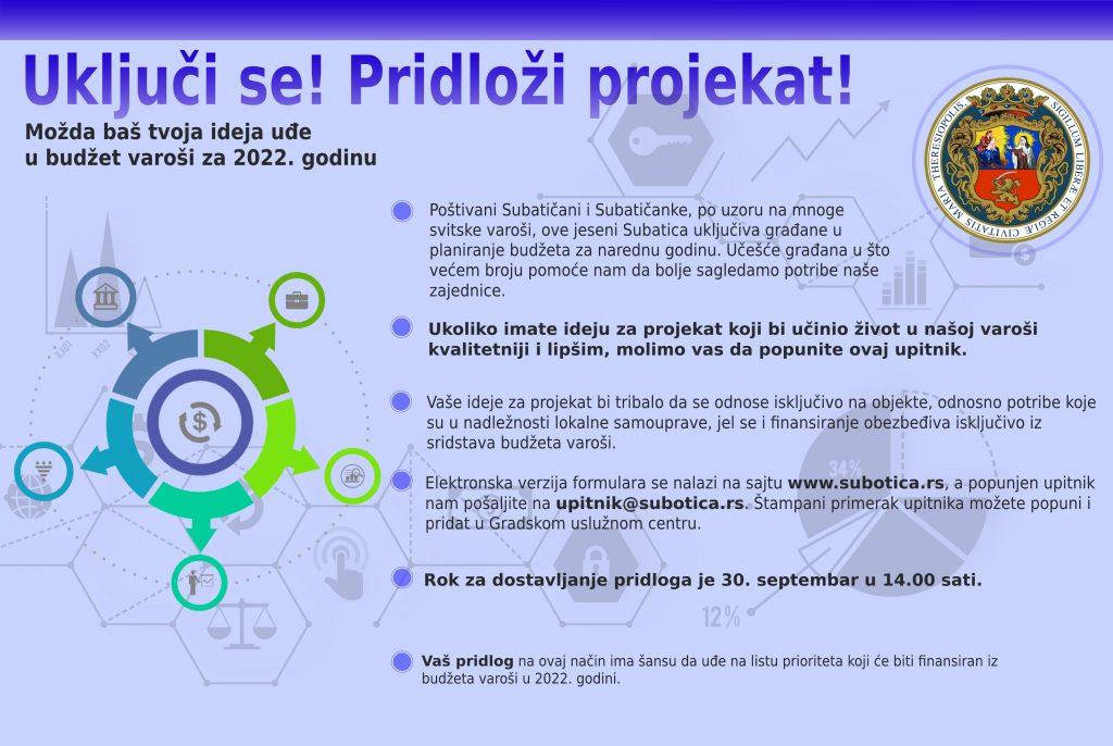 Grad Subotica poziva građane i građanke: Uključite se svojim predlozima u kreiranje gradskog budžeta za 2022. godinu!